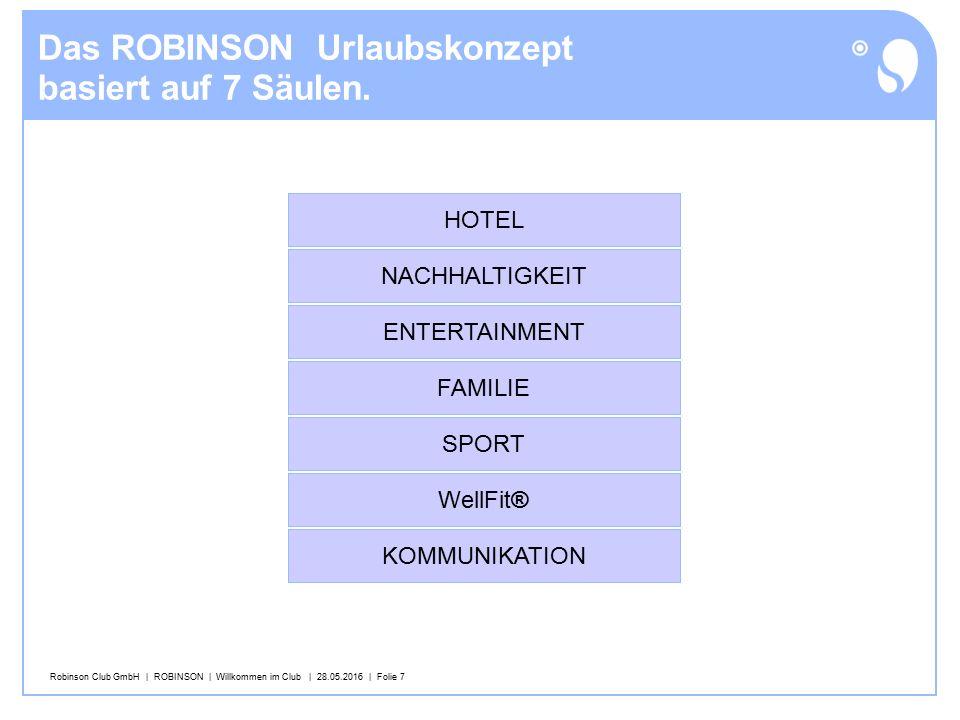 Robinson Club GmbH   ROBINSON   Willkommen im Club   28.05.2016   Folie 28 ● ROBINS sind Spezialisten.