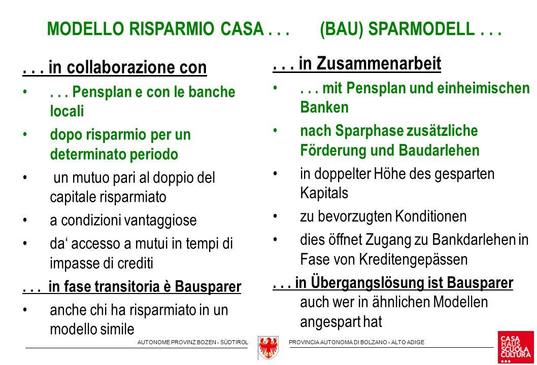 AUTONOME PROVINZ BOZEN - SÜDTIROLPROVINCIA AUTONOMA DI BOLZANO - ALTO ADIGE MODELLO RISPARMIO CASA...