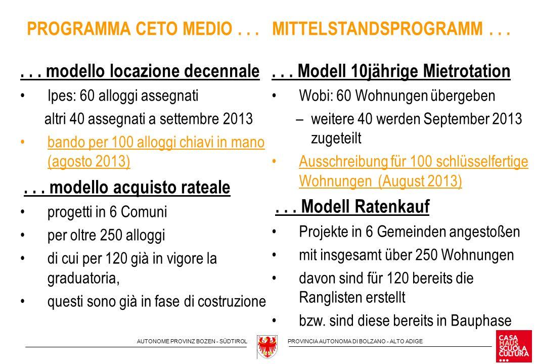 AUTONOME PROVINZ BOZEN - SÜDTIROLPROVINCIA AUTONOMA DI BOLZANO - ALTO ADIGE PROGRAMMA CETO MEDIO...
