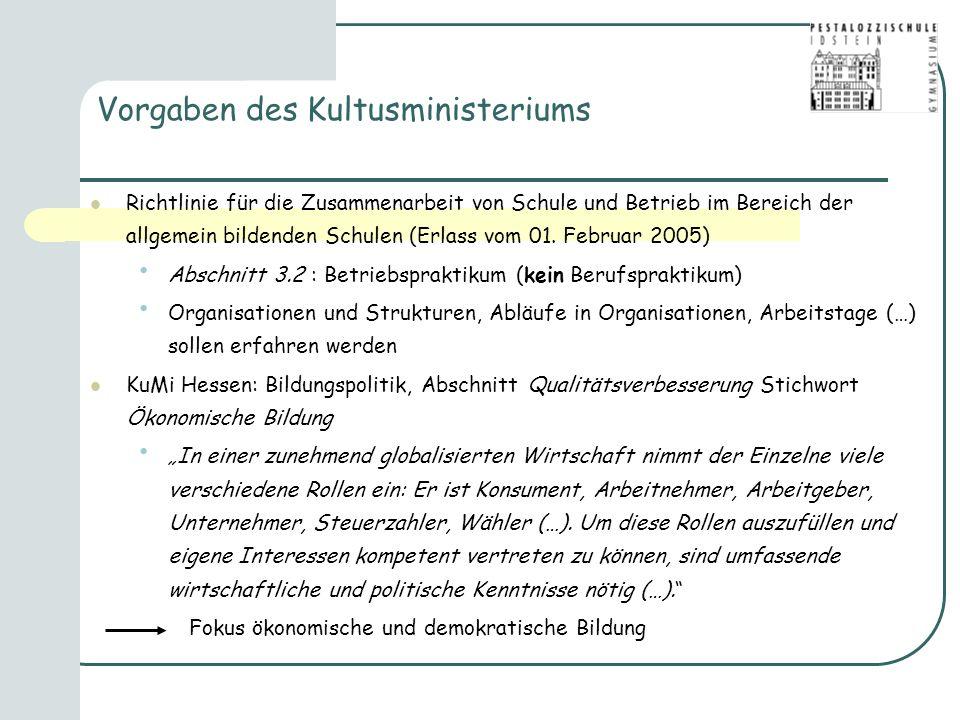 Vorgaben des Kultusministeriums Richtlinie für die Zusammenarbeit von Schule und Betrieb im Bereich der allgemein bildenden Schulen (Erlass vom 01. Fe