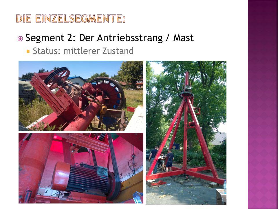  Segment 2: Der Antriebsstrang / Mast  Status: mittlerer Zustand
