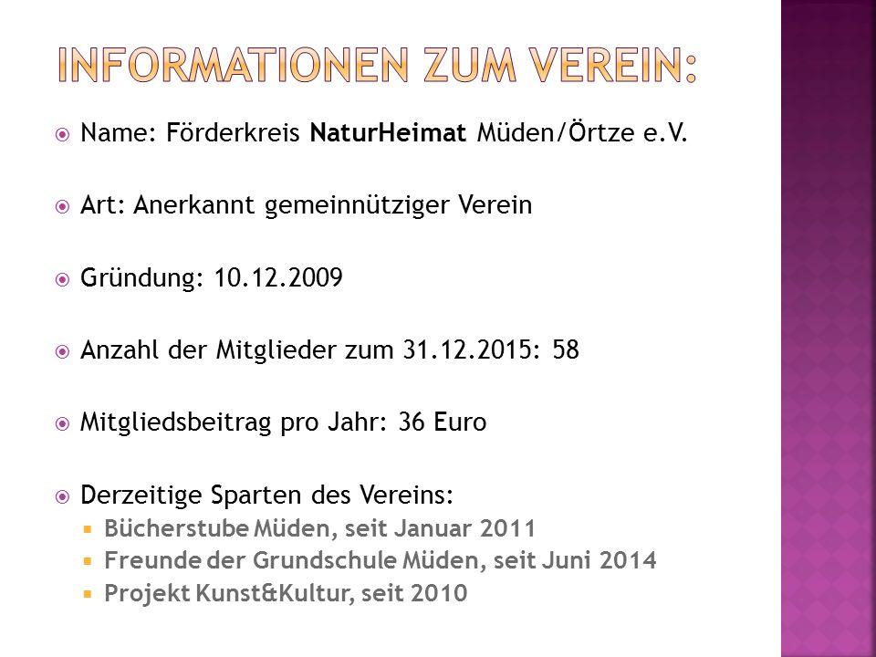  Name: Förderkreis NaturHeimat Müden/Örtze e.V.