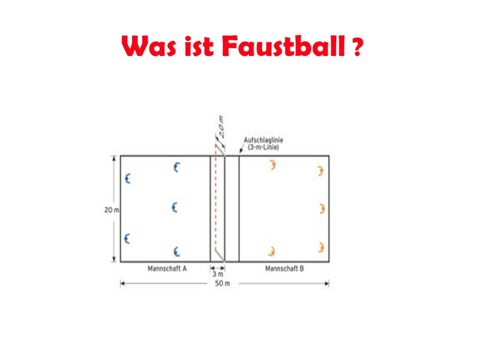 Was ist Faustball