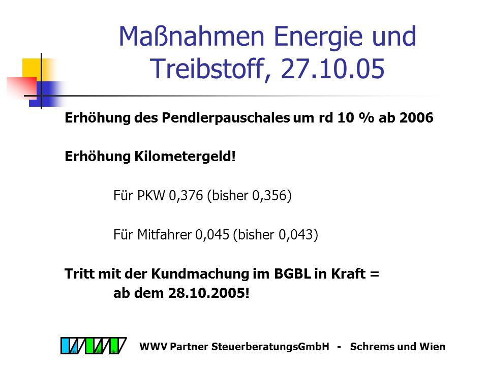 WWV Partner SteuerberatungsGmbH - Schrems und Wien Hochwasseropfer- Entschädigungsgesetz, 27.10.05 Investitionsbegünstigungen für katastrophen- bedingte Ersatzbeschaffungen 1.7.2005 – 31.12.2006 Vorzeitige Abschreibungen Gebäude 12 %, sonstige Wirtschaftsgüter 20 % Oder Sonderprämie: Gebäude 3 %, sonstige Wirtschafts- güter 10 % Erleichterungen bei Gebühren, Schenkungen, Säumnis- und Verspätungszuschlägen