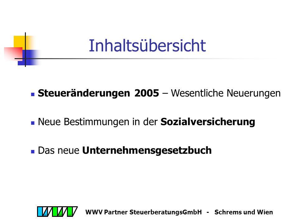 WWV Partner SteuerberatungsGmbH - Schrems und Wien Inhaltsübersicht Steueränderungen 2005 – Wesentliche Neuerungen Neue Bestimmungen in der Sozialversicherung Das neue Unternehmensgesetzbuch