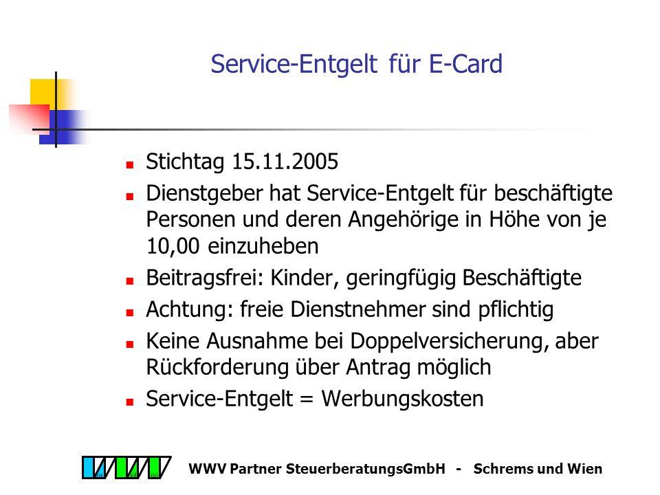 WWV Partner SteuerberatungsGmbH - Schrems und Wien MVK-Beiträge bei geringfügig Beschäftigten Bis 12/05: Monatliche Abfuhr zwingend Ab 1/06: Jährliche