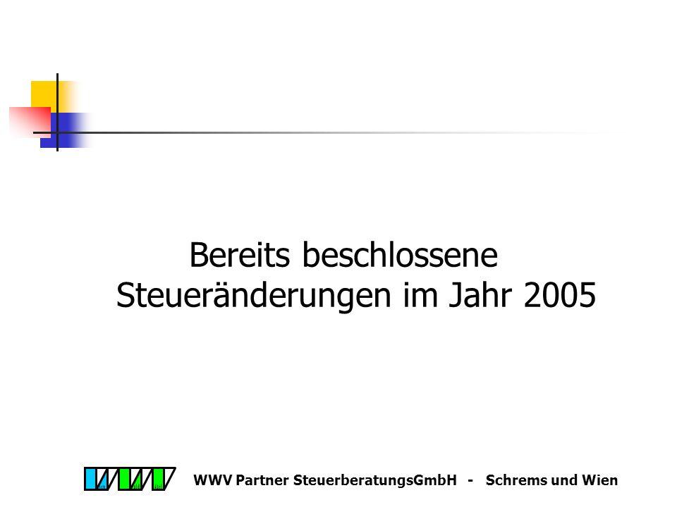 WWV Partner SteuerberatungsGmbH - Schrems und Wien Wachstums- und Beschäftigungsgesetz 2005, 19.8.05 Umsatzsteuergesetz PKW-Auslandsleasing: Verlängerung der Eigenverbrauchs- besteuerung um 2 Jahre (bis 31.12.2007) Unternehmer im Inland müssen ab 1.7.2005 für Rechnungen über 10.000,00 die UID-Nummer des Kunden im Inland angeben Monatliche Abgabe der Zusammenfassenden Meldung ab 1.1.2006 (bis Ablauf Folgemonat)