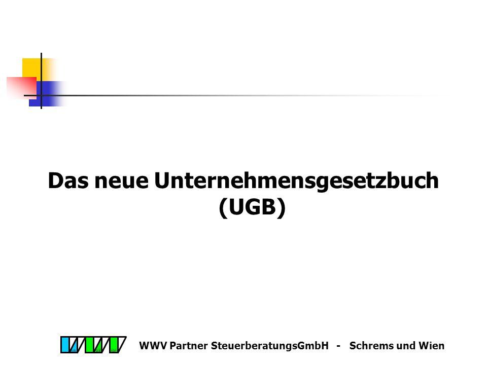 WWV Partner SteuerberatungsGmbH - Schrems und Wien Zuschuss bei Krankenständen Für Unternehmer mit weniger als 51 Arbeitnehmern Antrag an AUVA auf Ers