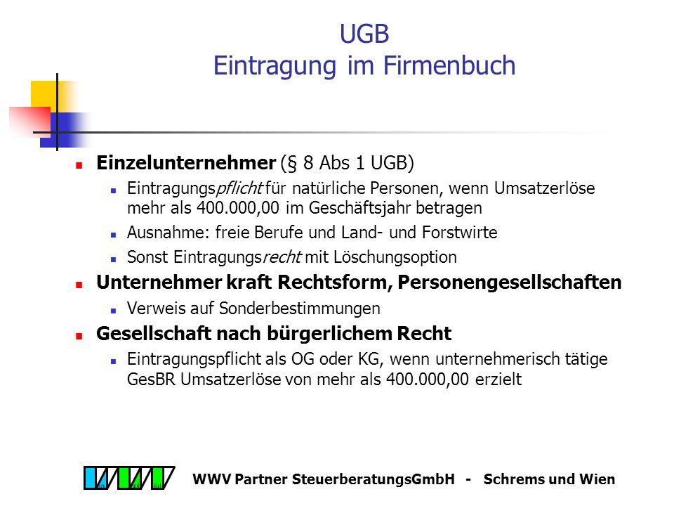 WWV Partner SteuerberatungsGmbH - Schrems und Wien UGB Anwendungsbereich Unternehmer kraft Eintragung Personen, die zu Unrecht ins Firmenbuch eingetra