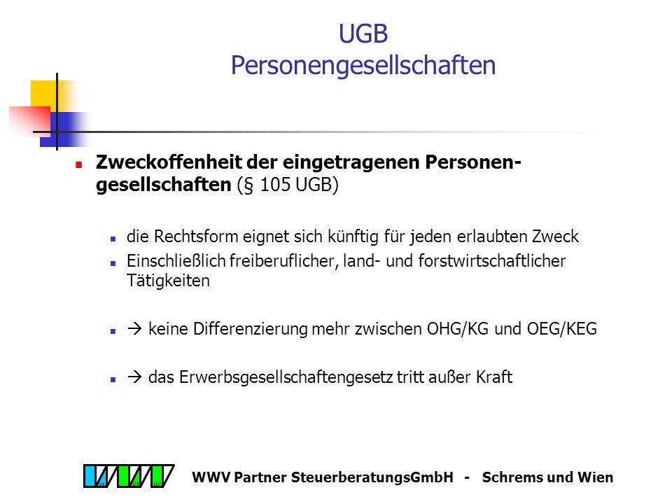 WWV Partner SteuerberatungsGmbH - Schrems und Wien UGB Eintragung im Firmenbuch Einzelunternehmer (§ 8 Abs 1 UGB) Eintragungspflicht für natürliche Pe