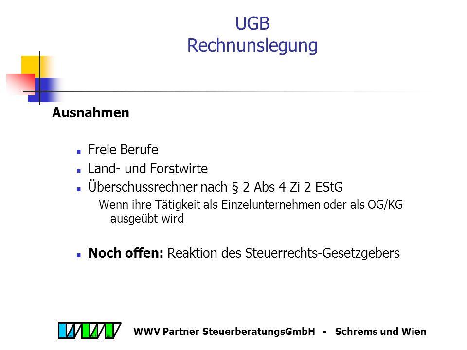WWV Partner SteuerberatungsGmbH - Schrems und Wien UGB Rechnunslegung Wer ist bilanzierungspflichtig.