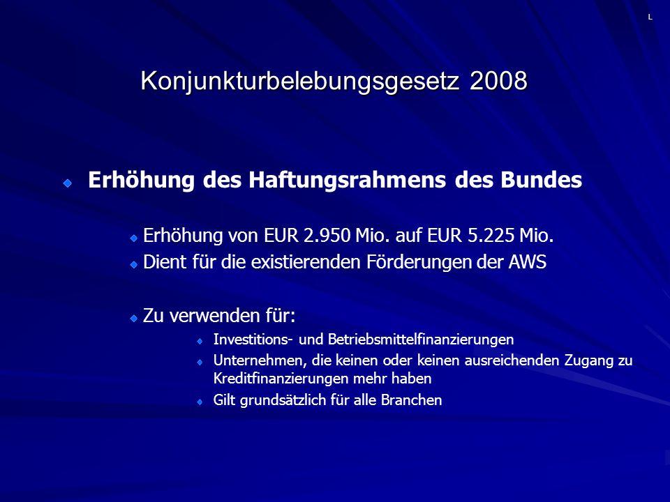Konjunkturbelebungsgesetz 2008 Kredite und Darlehen durch die AWS AWS nimmt Darlehen bei der Europäischen Investitionsbank auf (Volumen EUR 100 Mio.