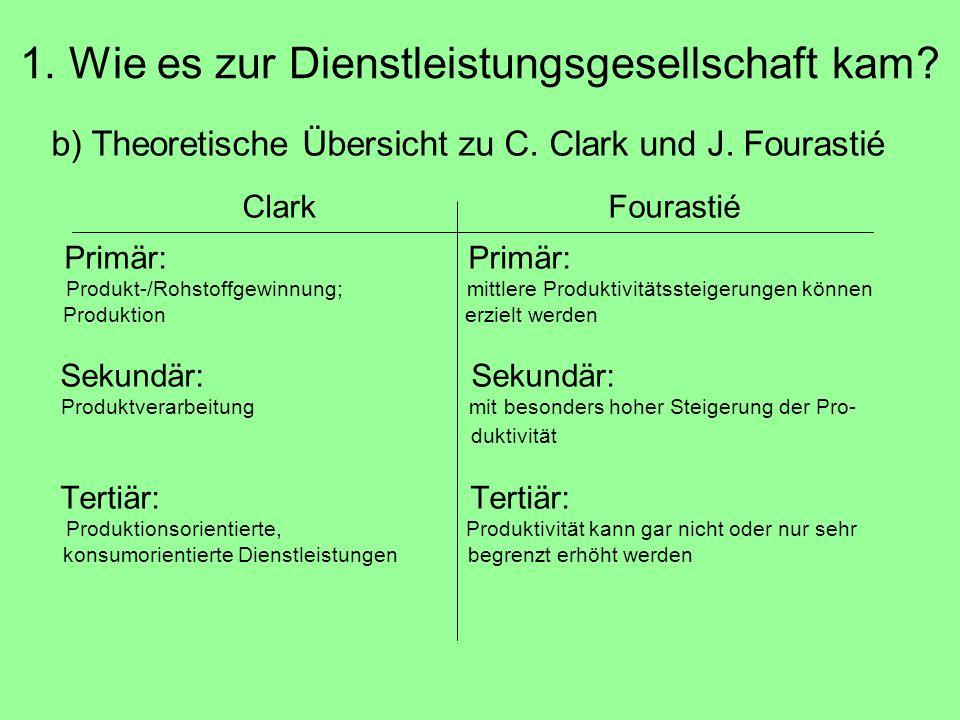 1. Wie es zur Dienstleistungsgesellschaft kam? b) Theoretische Übersicht zu C. Clark und J. Fourastié Clark Fourastié Primär: Primär: Produkt-/Rohstof