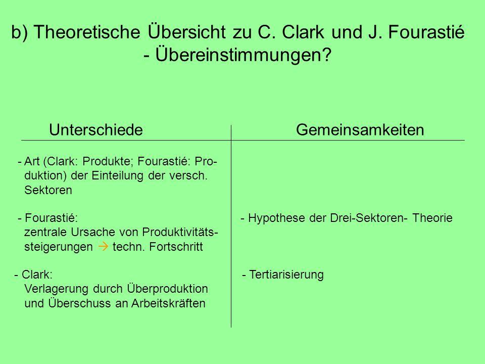 b) Theoretische Übersicht zu C. Clark und J. Fourastié - Übereinstimmungen? Unterschiede Gemeinsamkeiten - Art (Clark: Produkte; Fourastié: Pro- dukti