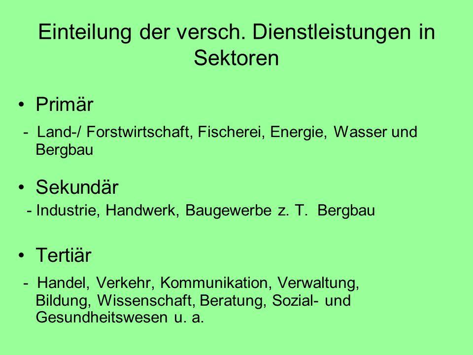 Einteilung der versch. Dienstleistungen in Sektoren Primär - Land-/ Forstwirtschaft, Fischerei, Energie, Wasser und Bergbau Sekundär - Industrie, Hand