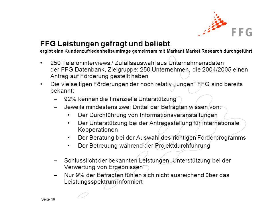 Seite 18 FFG Leistungen gefragt und beliebt ergibt eine Kundenzufriedenheitsumfrage gemeinsam mit Markant Market Research durchgeführt 250 Telefoninte