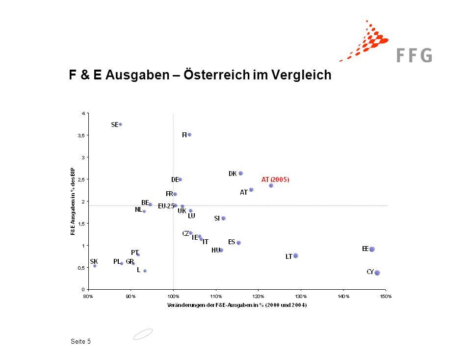 Seite 5 F & E Ausgaben – Österreich im Vergleich
