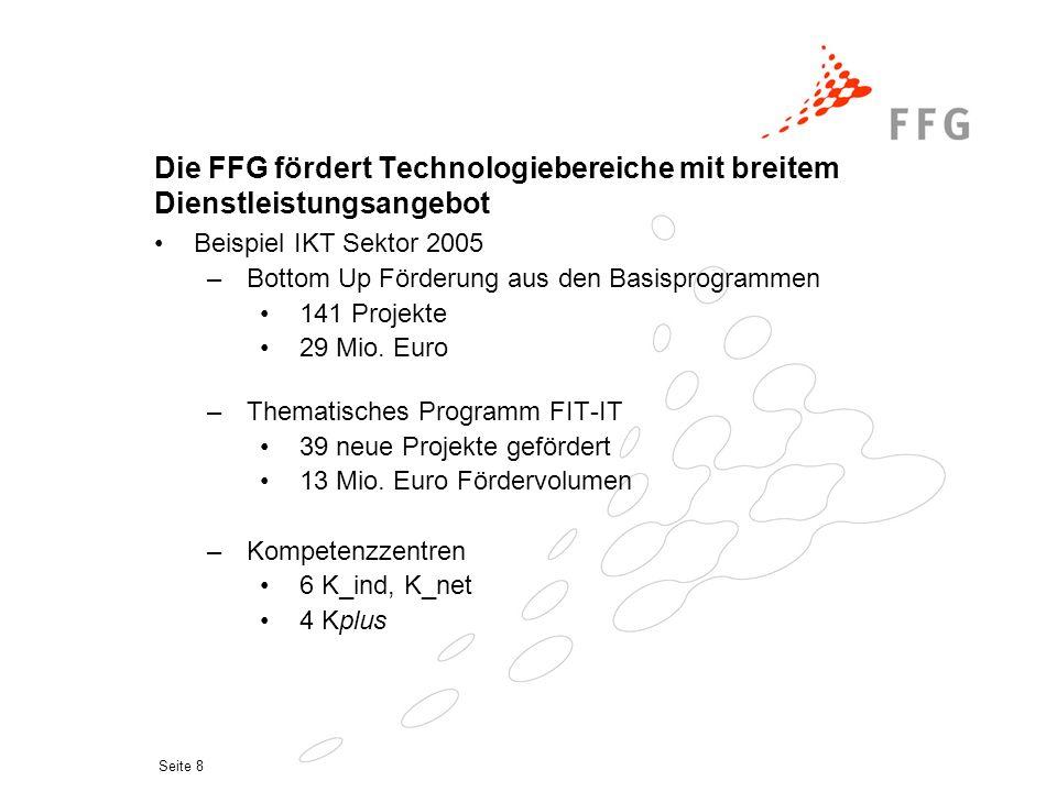 Seite 8 Die FFG fördert Technologiebereiche mit breitem Dienstleistungsangebot Beispiel IKT Sektor 2005 –Bottom Up Förderung aus den Basisprogrammen 1