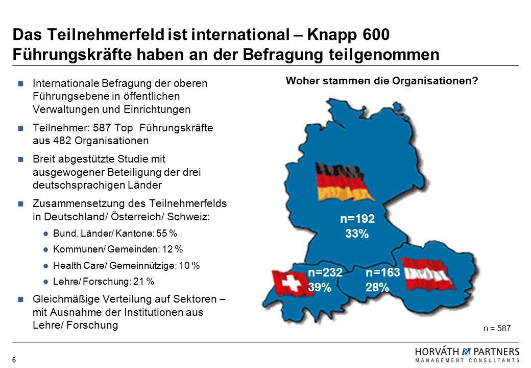 """Zeitmangel durch sog.""""Zeitfresser Umgebung z. B."""
