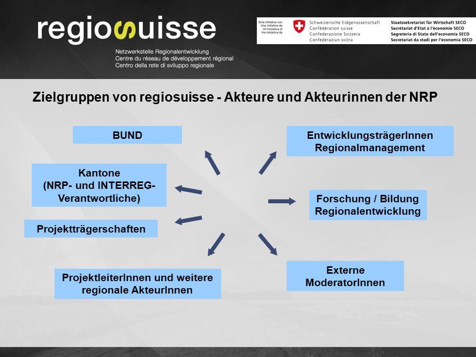 Zielgruppen von regiosuisse - Akteure und Akteurinnen der NRP BUND Kantone (NRP- und INTERREG- Verantwortliche) Projektträgerschaften ProjektleiterInn