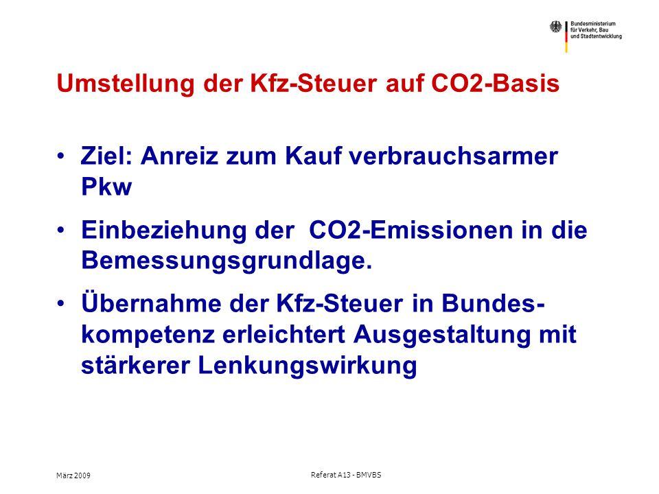 März 2009 Referat A13 - BMVBS Umstellung der Kfz-Steuer auf CO2-Basis Ziel: Anreiz zum Kauf verbrauchsarmer Pkw Einbeziehung der CO2-Emissionen in die Bemessungsgrundlage.