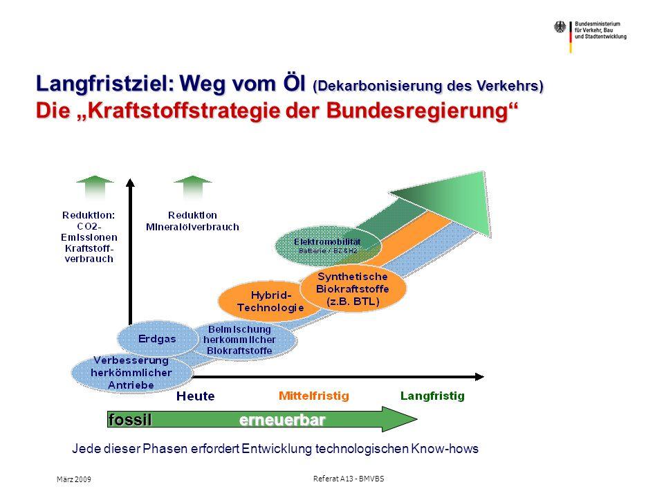 """März 2009 Referat A13 - BMVBS fossilerneuerbar Langfristziel: Weg vom Öl (Dekarbonisierung des Verkehrs) Die """"Kraftstoffstrategie der Bundesregierung Jede dieser Phasen erfordert Entwicklung technologischen Know-hows"""