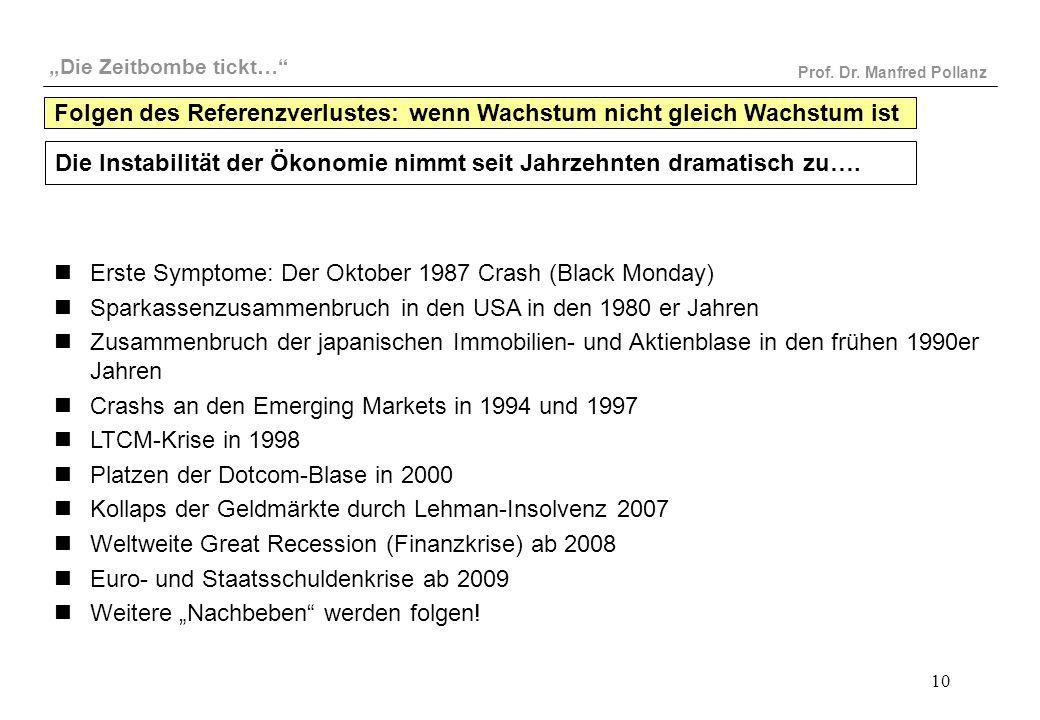 """""""Die Zeitbombe tickt…"""" Prof. Dr. Manfred Pollanz 10 Die Instabilität der Ökonomie nimmt seit Jahrzehnten dramatisch zu…. Erste Symptome: Der Oktober 1"""