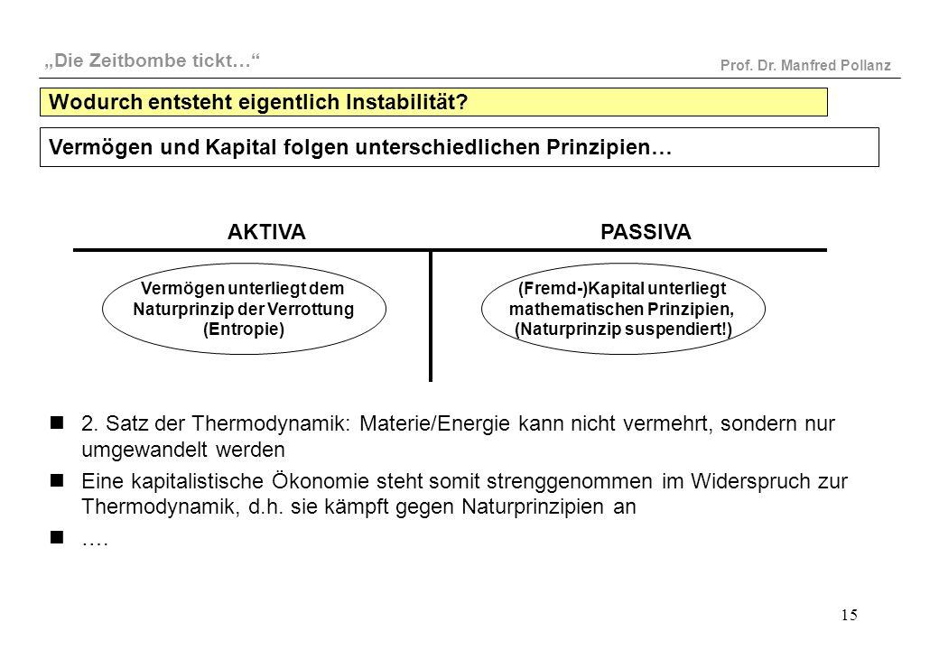 """""""Die Zeitbombe tickt…"""" Prof. Dr. Manfred Pollanz 15 Wodurch entsteht eigentlich Instabilität? Vermögen und Kapital folgen unterschiedlichen Prinzipien"""