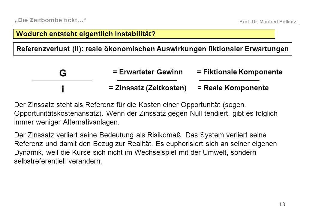 """""""Die Zeitbombe tickt…"""" Prof. Dr. Manfred Pollanz 18 G i = Erwarteter Gewinn = Zinssatz (Zeitkosten) = Fiktionale Komponente = Reale Komponente Der Zin"""