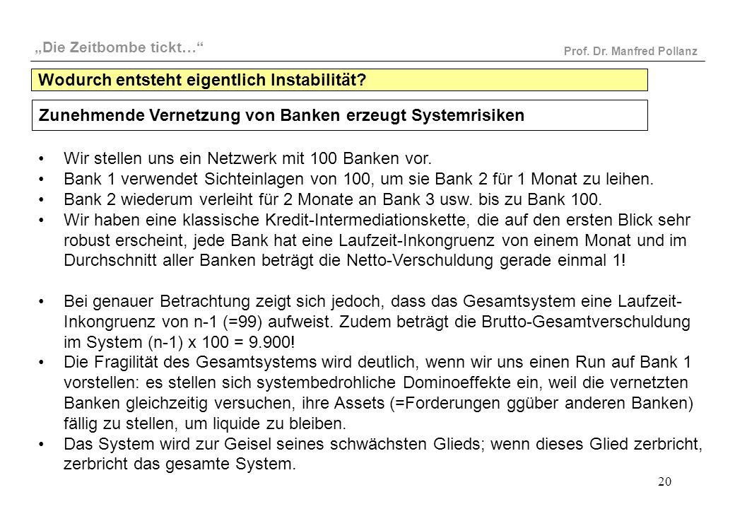 """""""Die Zeitbombe tickt…"""" Prof. Dr. Manfred Pollanz 20 Zunehmende Vernetzung von Banken erzeugt Systemrisiken Wir stellen uns ein Netzwerk mit 100 Banken"""