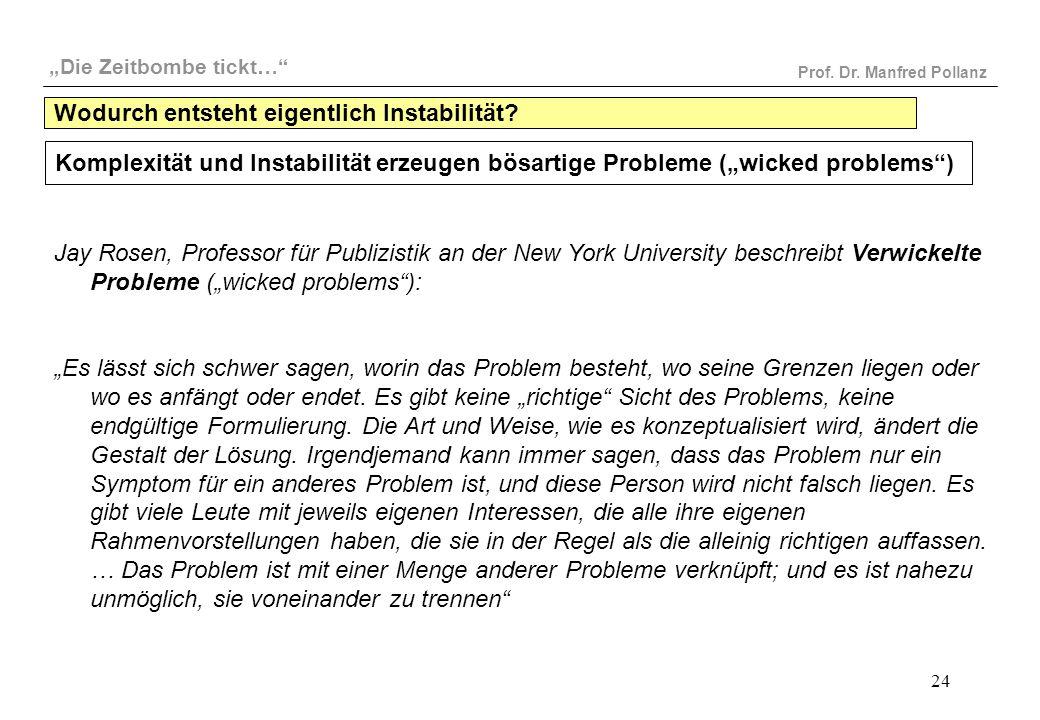 """""""Die Zeitbombe tickt…"""" Prof. Dr. Manfred Pollanz 24 Komplexität und Instabilität erzeugen bösartige Probleme (""""wicked problems"""") Wodurch entsteht eige"""
