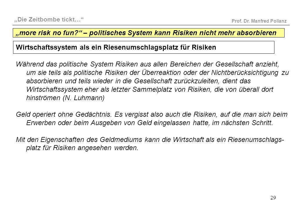 """""""Die Zeitbombe tickt…"""" Prof. Dr. Manfred Pollanz 29 """"more risk no fun?"""" – politisches System kann Risiken nicht mehr absorbieren Wirtschaftssystem als"""