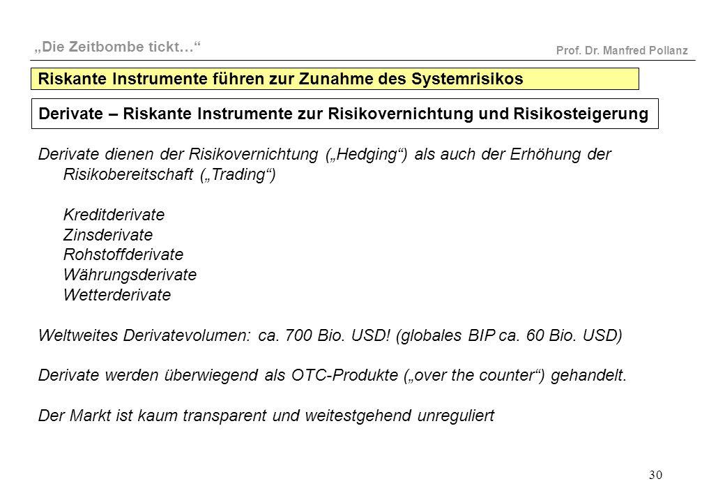 """""""Die Zeitbombe tickt…"""" Prof. Dr. Manfred Pollanz 30 Riskante Instrumente führen zur Zunahme des Systemrisikos Derivate – Riskante Instrumente zur Risi"""