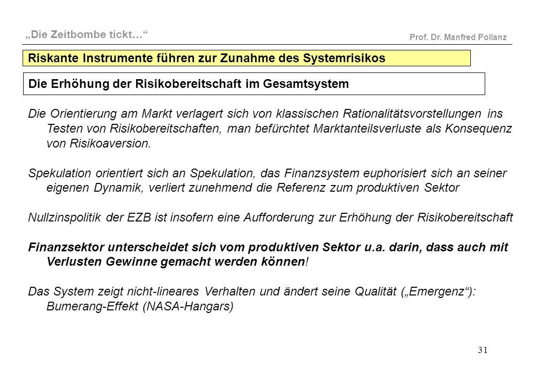 """""""Die Zeitbombe tickt…"""" Prof. Dr. Manfred Pollanz 31 Die Erhöhung der Risikobereitschaft im Gesamtsystem Die Orientierung am Markt verlagert sich von k"""