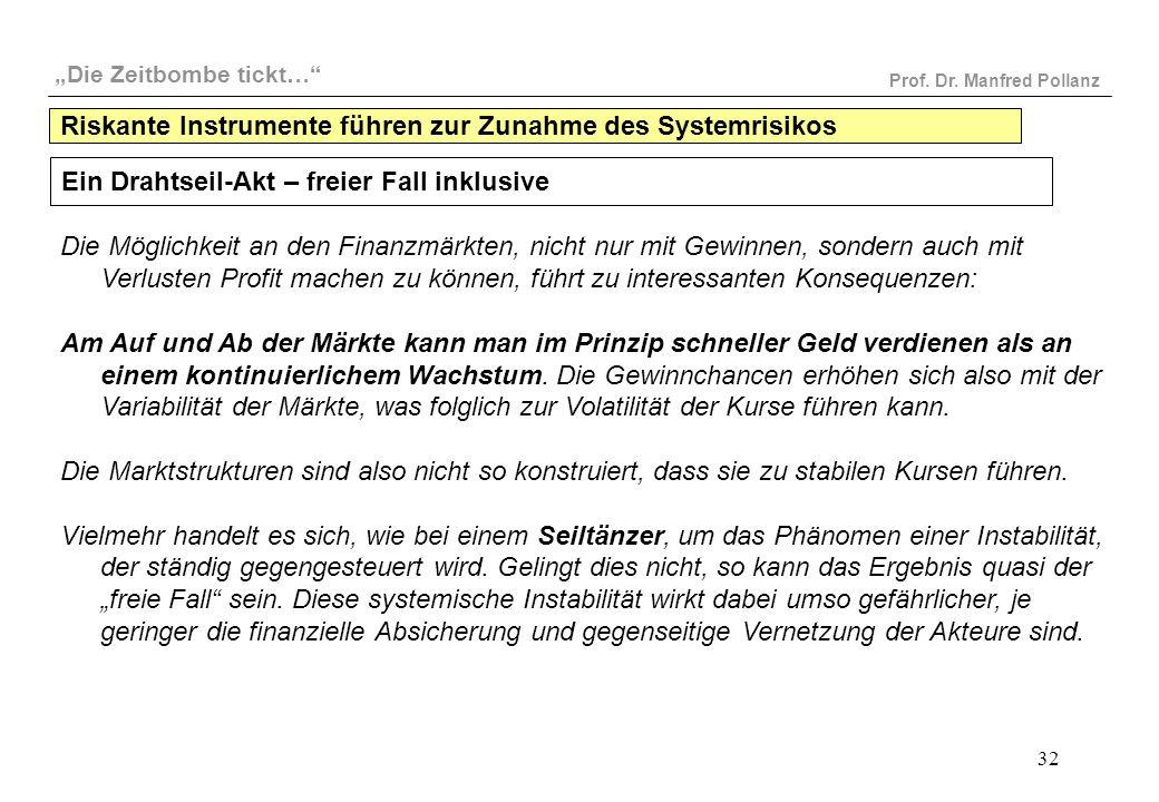 """""""Die Zeitbombe tickt…"""" Prof. Dr. Manfred Pollanz 32 Ein Drahtseil-Akt – freier Fall inklusive Die Möglichkeit an den Finanzmärkten, nicht nur mit Gewi"""