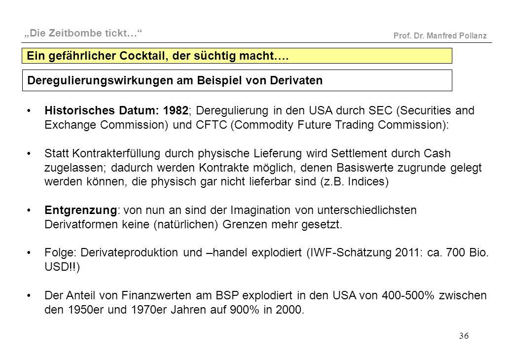 """""""Die Zeitbombe tickt…"""" Prof. Dr. Manfred Pollanz 36 Deregulierungswirkungen am Beispiel von Derivaten Historisches Datum: 1982; Deregulierung in den U"""
