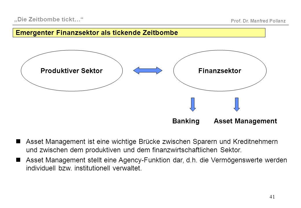 """""""Die Zeitbombe tickt…"""" Prof. Dr. Manfred Pollanz 41 Produktiver SektorFinanzsektor BankingAsset Management Asset Management ist eine wichtige Brücke z"""
