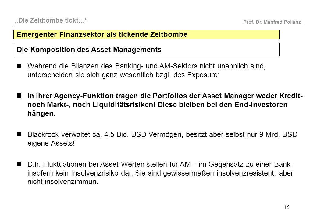 """""""Die Zeitbombe tickt…"""" Prof. Dr. Manfred Pollanz 45 Die Komposition des Asset Managements Während die Bilanzen des Banking- und AM-Sektors nicht unähn"""