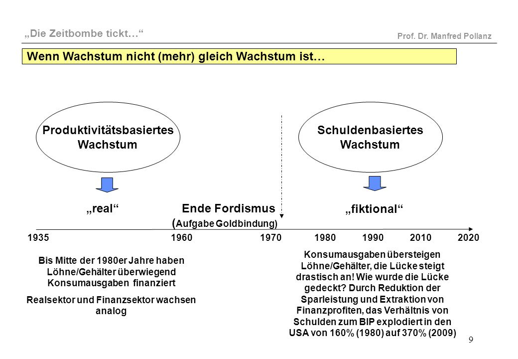 """""""Die Zeitbombe tickt…"""" Prof. Dr. Manfred Pollanz 9 Produktivitätsbasiertes Wachstum Schuldenbasiertes Wachstum """"real""""Ende Fordismus ( Aufgabe Goldbind"""