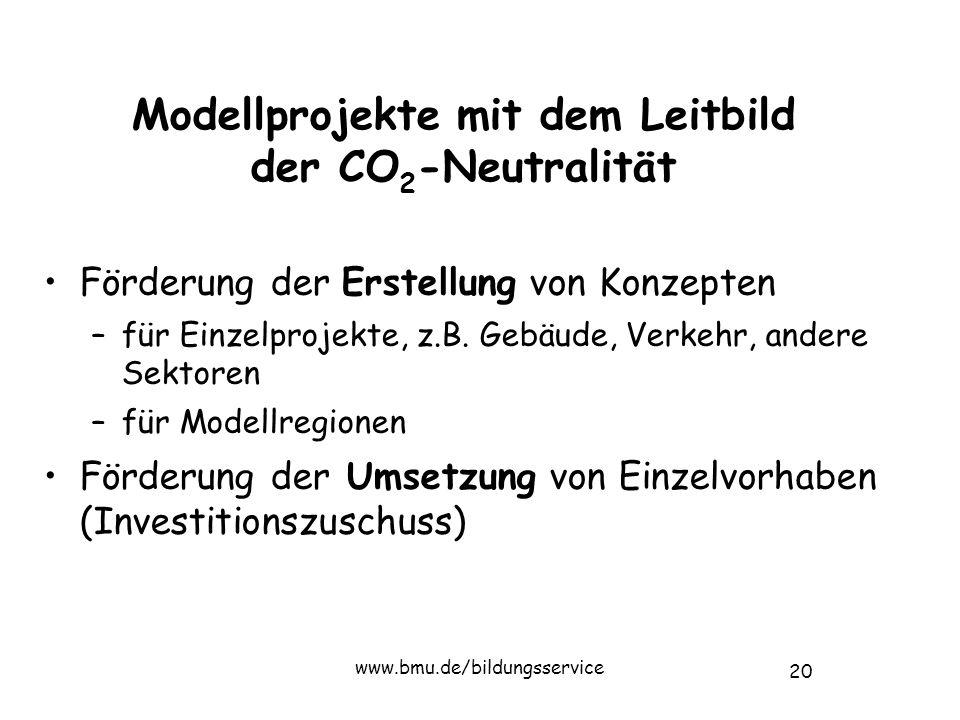20 www.bmu.de/bildungsservice Förderung der Erstellung von Konzepten –für Einzelprojekte, z.B.
