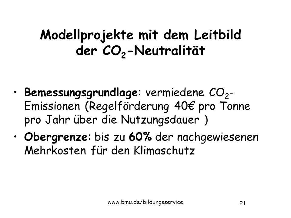 21 www.bmu.de/bildungsservice Bemessungsgrundlage: vermiedene CO 2 - Emissionen (Regelförderung 40€ pro Tonne pro Jahr über die Nutzungsdauer ) Obergrenze: bis zu 60% der nachgewiesenen Mehrkosten für den Klimaschutz Modellprojekte mit dem Leitbild der CO 2 -Neutralität