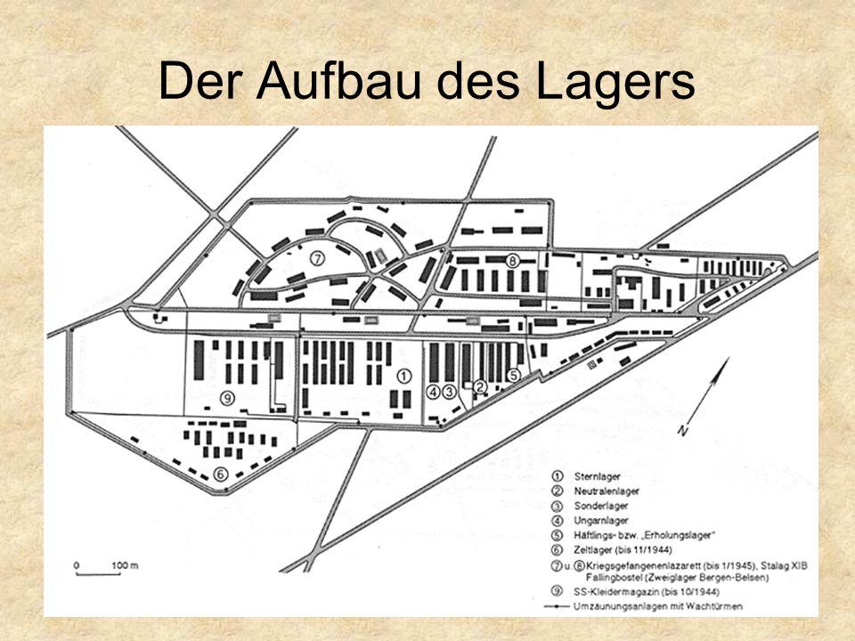 Sternlager: 4000 zum Austausch gedachte Juden waren hier interniert.
