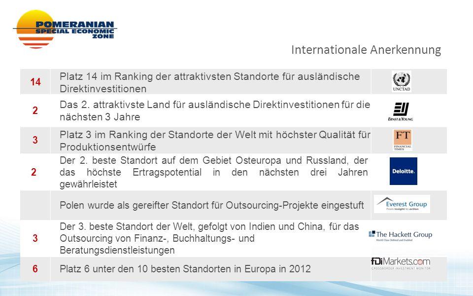 14 Platz 14 im Ranking der attraktivsten Standorte für ausländische Direktinvestitionen 2 Das 2. attraktivste Land für ausländische Direktinvestitione