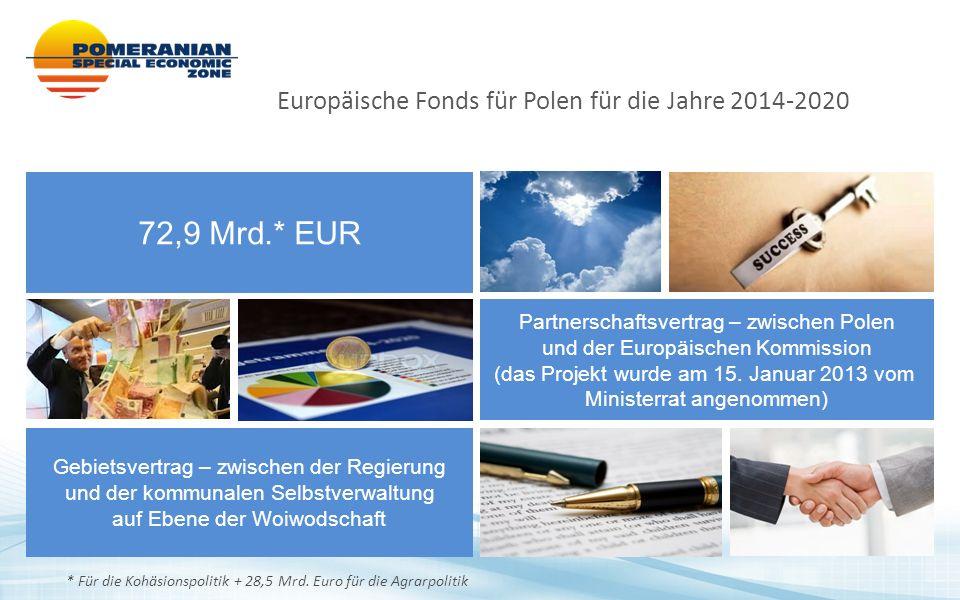 Europäische Fonds für Polen für die Jahre 2014-2020 Gebietsvertrag – zwischen der Regierung und der kommunalen Selbstverwaltung auf Ebene der Woiwodsc