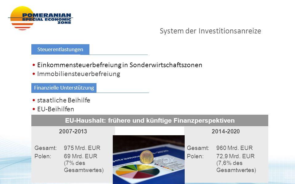 System der Investitionsanreize Steuerentlastungen Einkommensteuerbefreiung in Sonderwirtschaftszonen Immobiliensteuerbefreiung staatliche Beihilfe EU-