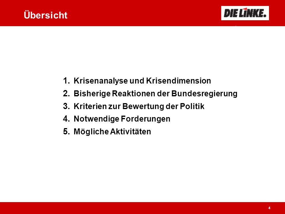4 Übersicht 1. Krisenanalyse und Krisendimension 2.