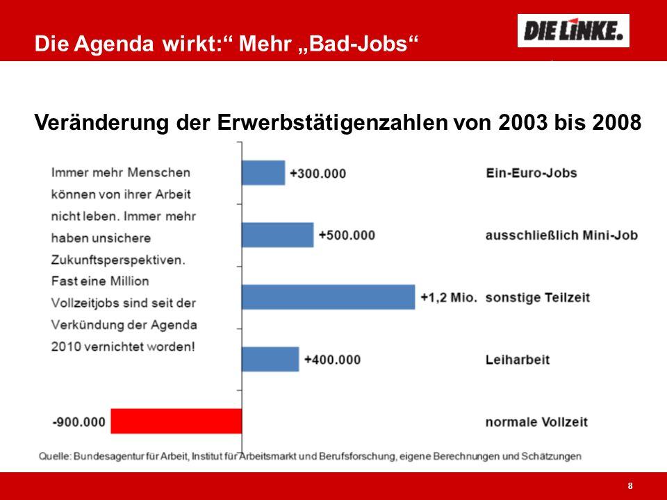 """8 Die Agenda wirkt: Mehr """"Bad-Jobs Veränderung der Erwerbstätigenzahlen von 2003 bis 2008"""
