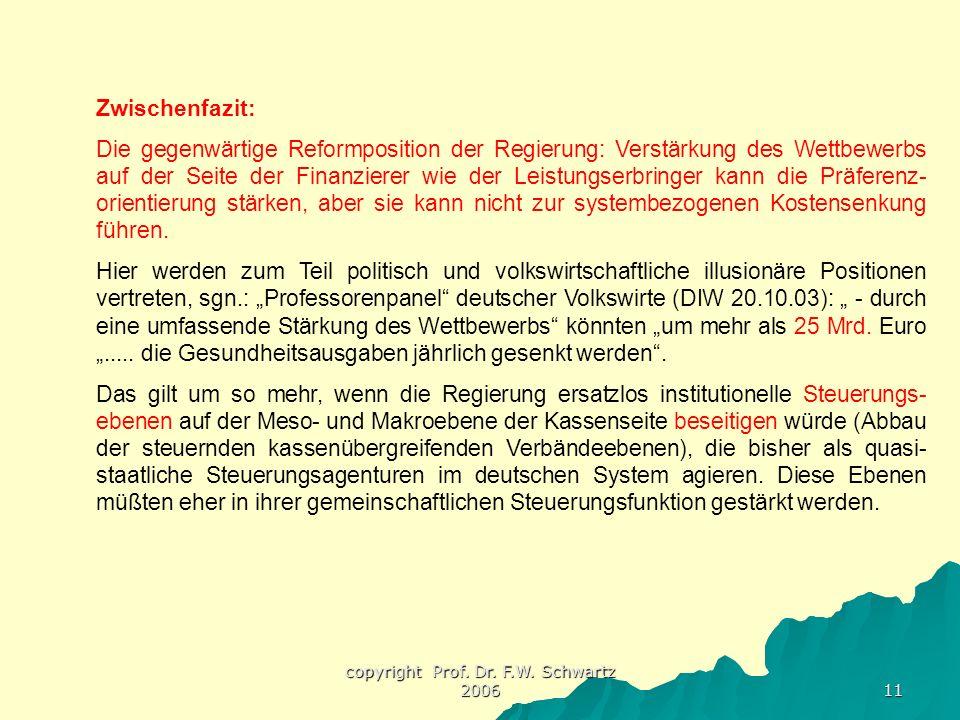 copyright Prof. Dr. F.W. Schwartz 2006 11 Zwischenfazit: Die gegenwärtige Reformposition der Regierung: Verstärkung des Wettbewerbs auf der Seite der