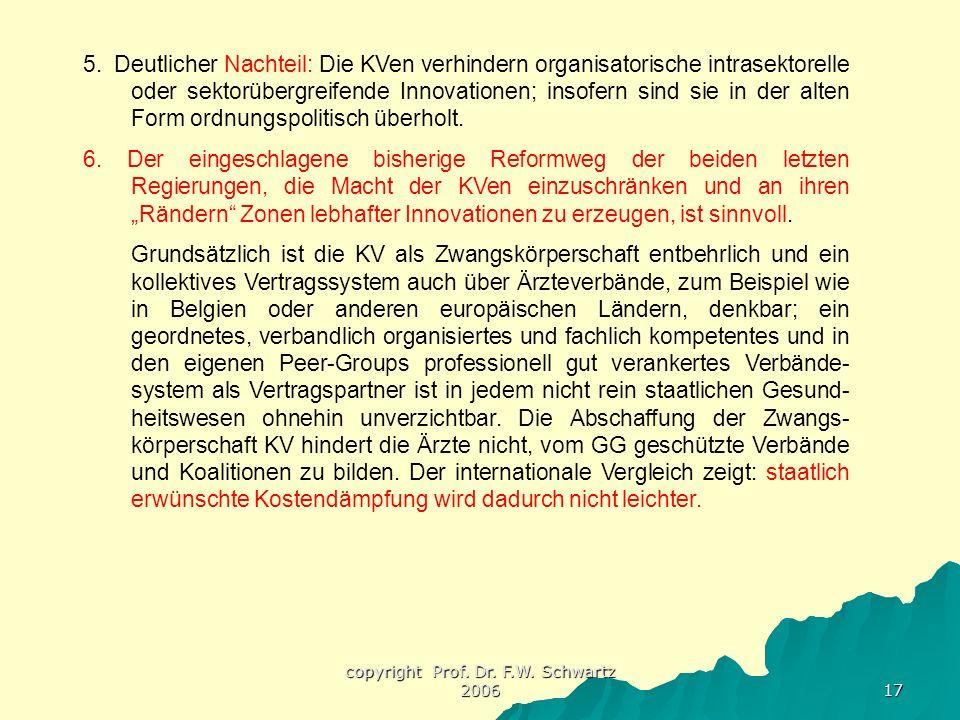 copyright Prof. Dr. F.W. Schwartz 2006 17 5. Deutlicher Nachteil: Die KVen verhindern organisatorische intrasektorelle oder sektorübergreifende Innova