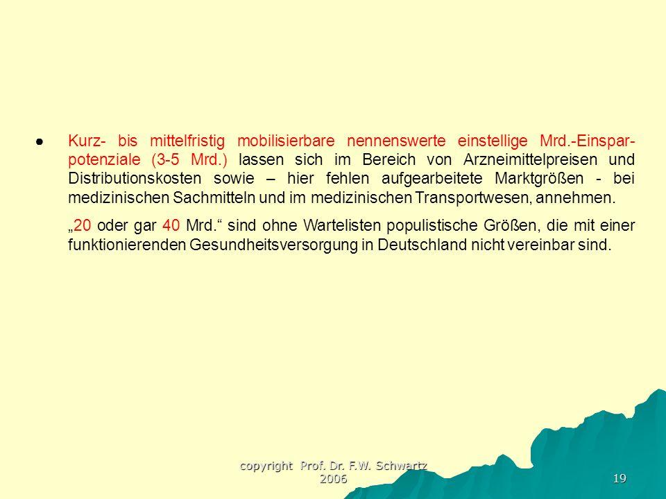 copyright Prof. Dr. F.W. Schwartz 2006 19 ● Kurz- bis mittelfristig mobilisierbare nennenswerte einstellige Mrd.-Einspar- potenziale (3-5 Mrd.) lassen